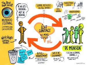 Gemeente Texel aan de slag met digitale Burgerparticipatie